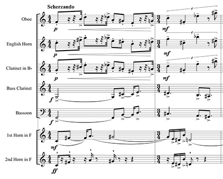 how to create multi measure rests in finale