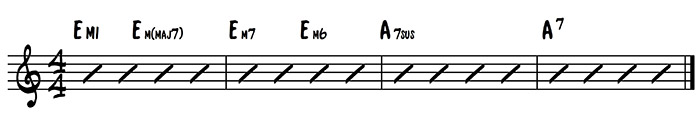 Símbolos de acordes