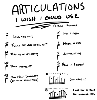 Articulations You Wish You Could Use!