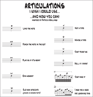 Articulations You Wish You Could Use! 2